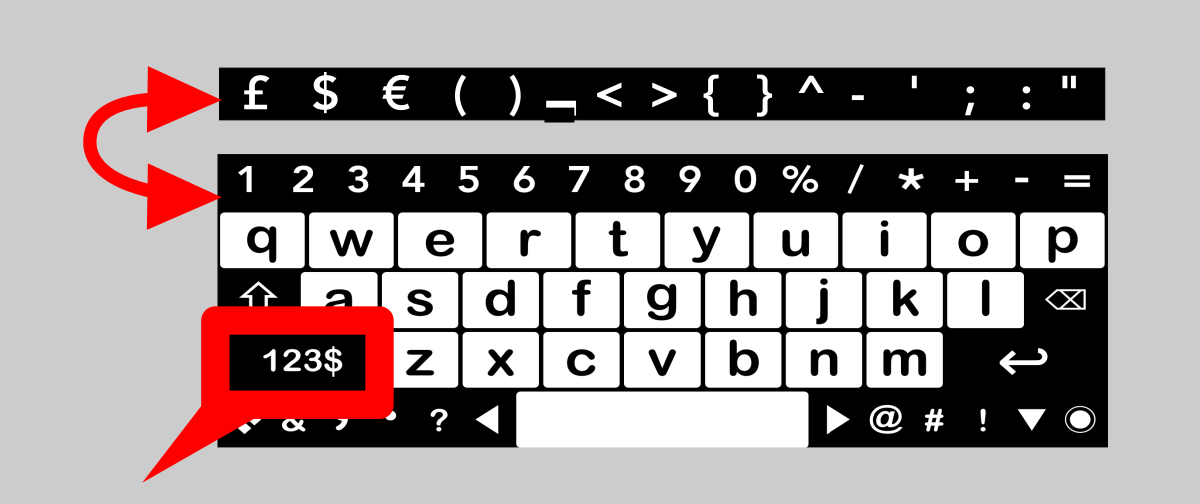 big keys is easy to use, the most common punctuation is at the bottom, and you switch the top bar between numbers and symbols